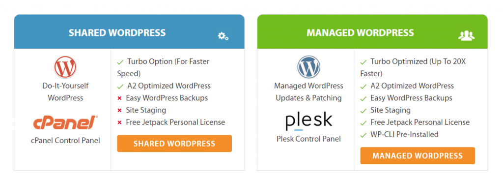 5 Best Managed WordPress Hosting India 2019 (Tested)