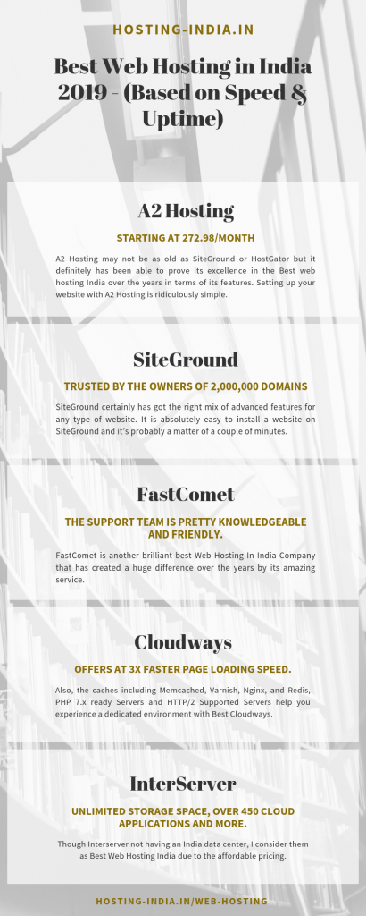 10 Best Web Hosting India 2019 (Reviews) 6